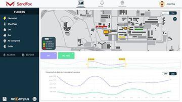 Exemple d'interface utilisée pour le projet neOCampus.