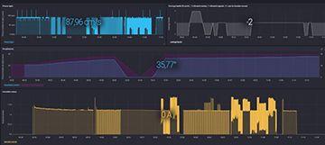 Datos del sensor de una cinta transportadora de equipaje.
