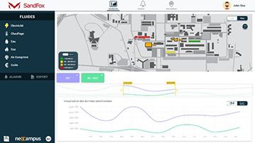 Example of interface used for neoCampus project.
